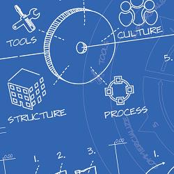 Parc innovation lab a blueprint for innovation leadership parc parcinnovationlab events250 malvernweather Images